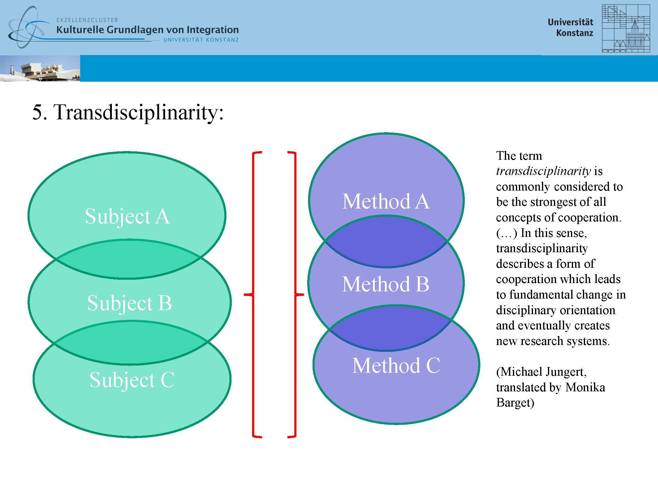 Interdisziplinarität_Ittingen_Workshop_ENGLISH_Seite_5